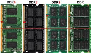 ram DDR ouedkniss